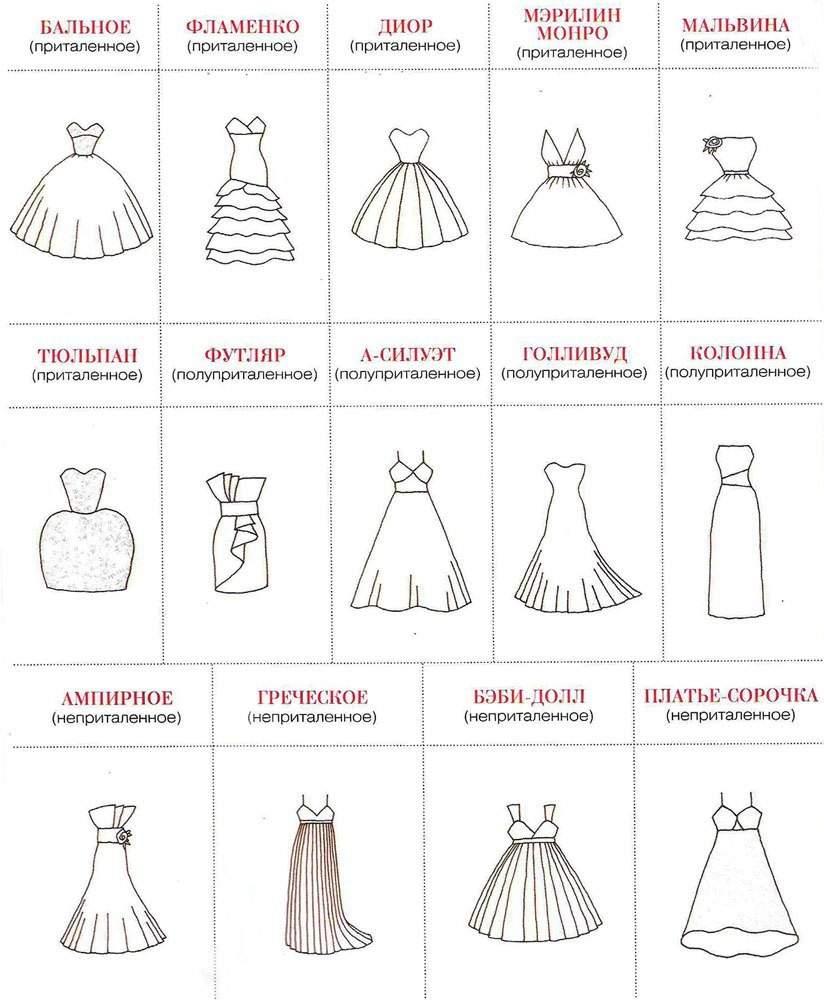 8 виды платьев