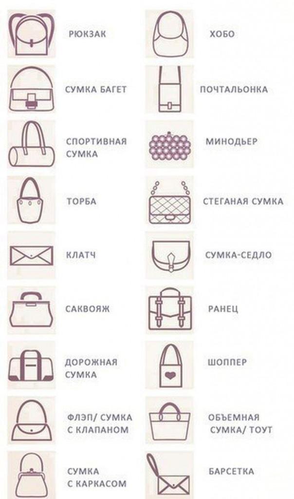 11 виды сумочек
