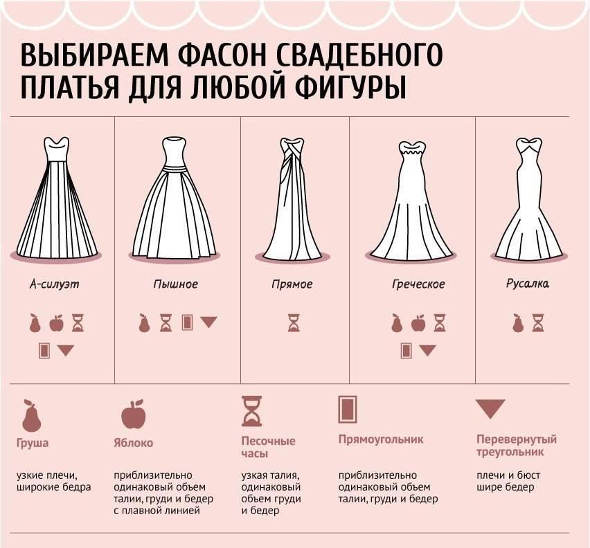 7 свадебное платье